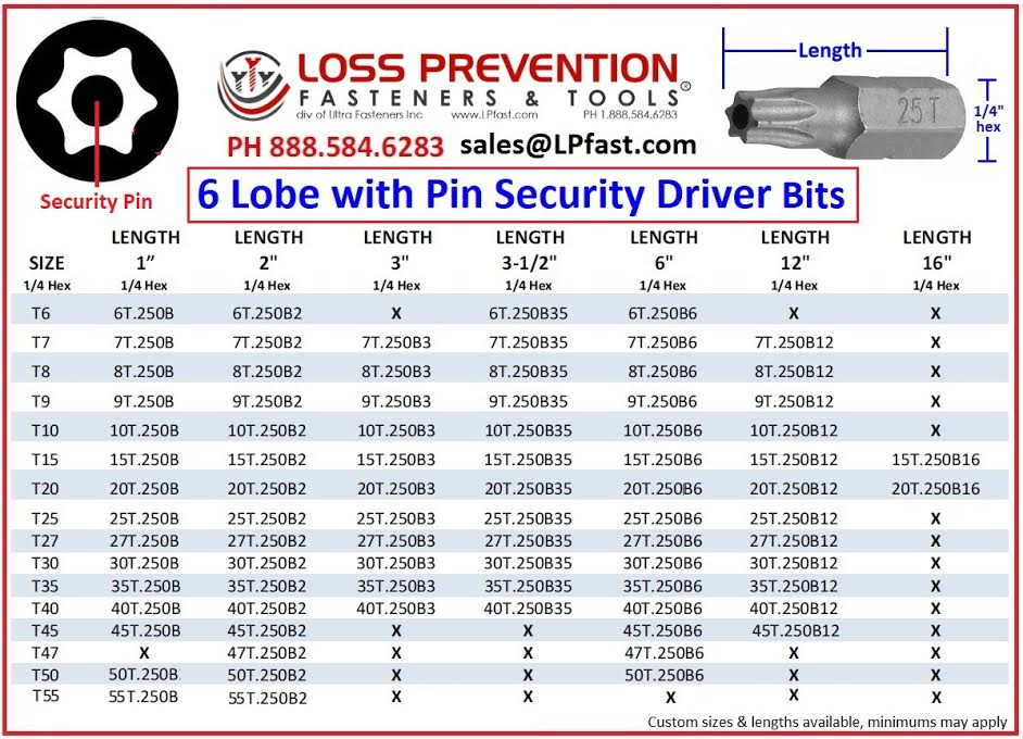 loss-prevention-fasteners