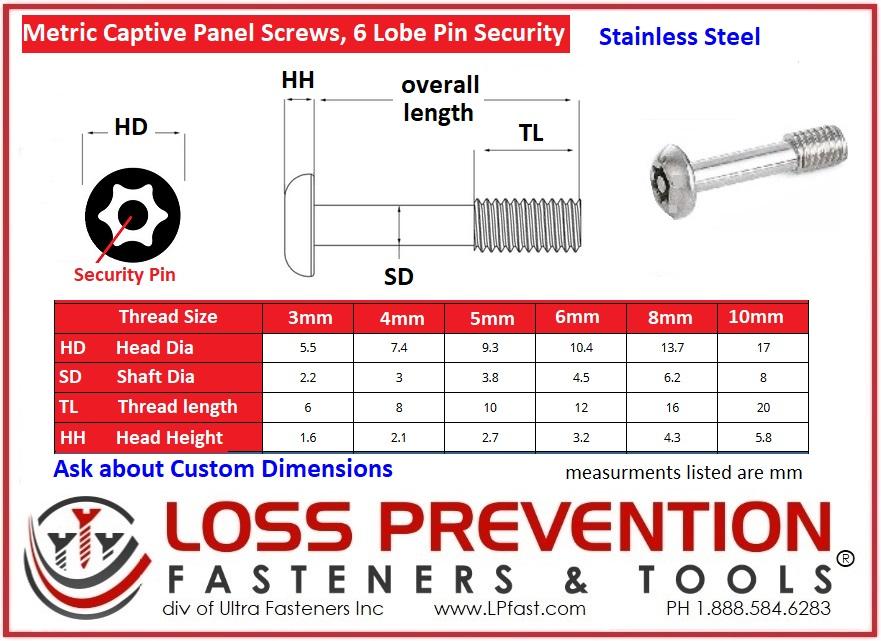 Metric Captive Panel Security Screws